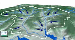 map of a watershed